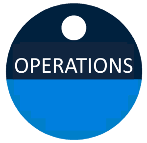 afbeelding button operations